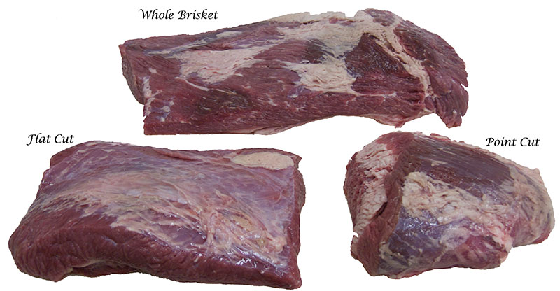 Boston Brisket Corned Beef Cuts